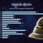 20 jaar Harry Potter (leuke infographics omtrent de boeken)