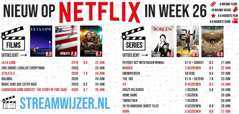 Nieuw op Netflix | Week 26