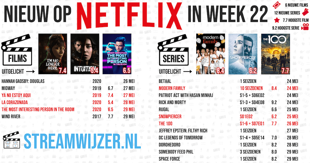 Nieuw op Netflix | Week 22