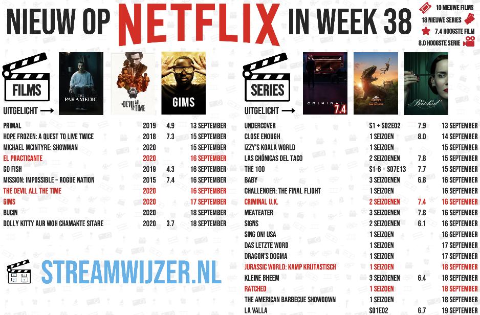 Nieuw op Netflix   Week 38