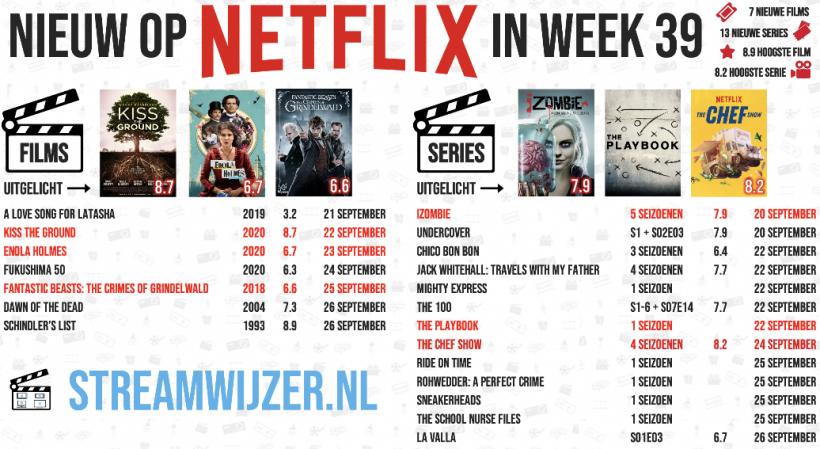 Nieuw op Netflix | Week 39